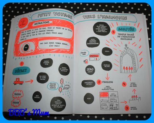 Le cahier d'exos rigolos nathan bbbsmum (3)